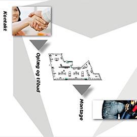 PRIP Inventar har mange års erfaring med inventarløsninger